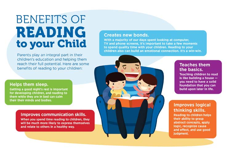 Benefits-of-reading01