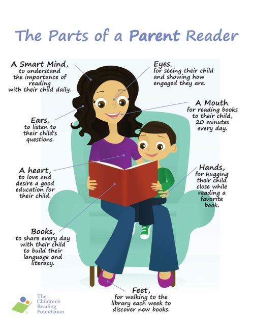 The Parts of A Parent Reader